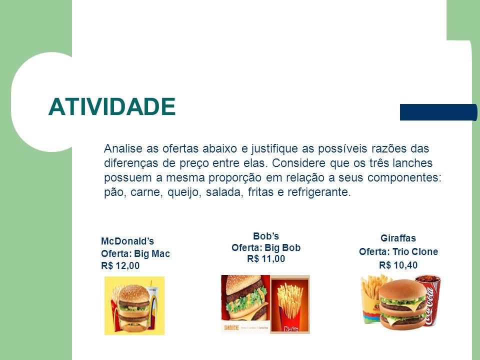 ATIVIDADE McDonalds Oferta: Big Mac R$ 12,00 Giraffas Oferta: Trio Clone R$ 10,40 Bobs Oferta: Big Bob R$ 11,00 Analise as ofertas abaixo e justifique