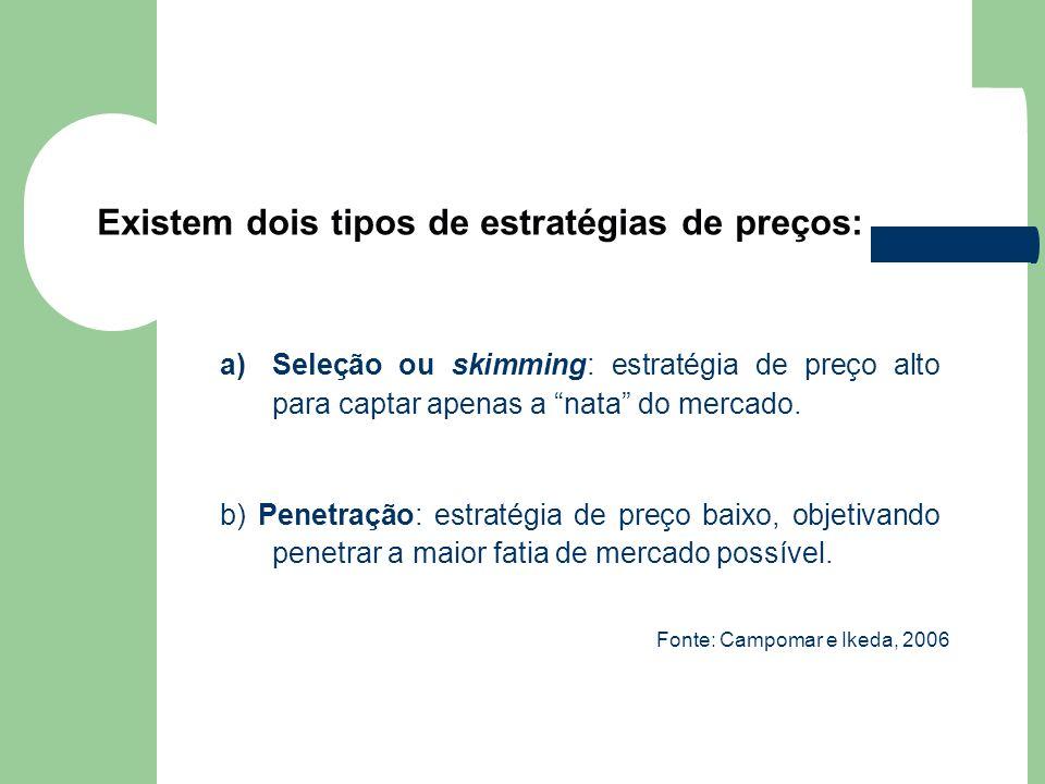 a)Seleção ou skimming: estratégia de preço alto para captar apenas a nata do mercado. b) Penetração: estratégia de preço baixo, objetivando penetrar a