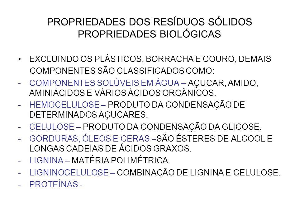 PROPRIEDADES DOS RESÍDUOS SÓLIDOS PROPRIEDADES BIOLÓGICAS EXCLUINDO OS PLÁSTICOS, BORRACHA E COURO, DEMAIS COMPONENTES SÃO CLASSIFICADOS COMO: -COMPON