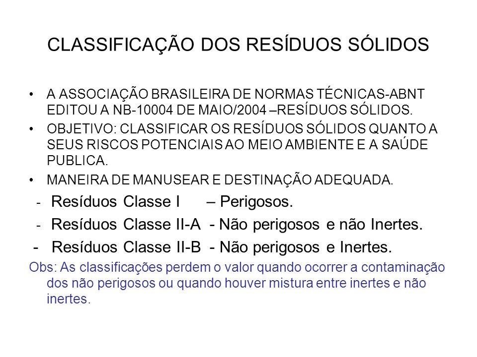 CLASSIFICAÇÃO DOS RESÍDUOS SÓLIDOS A ASSOCIAÇÃO BRASILEIRA DE NORMAS TÉCNICAS-ABNT EDITOU A NB-10004 DE MAIO/2004 –RESÍDUOS SÓLIDOS. OBJETIVO: CLASSIF