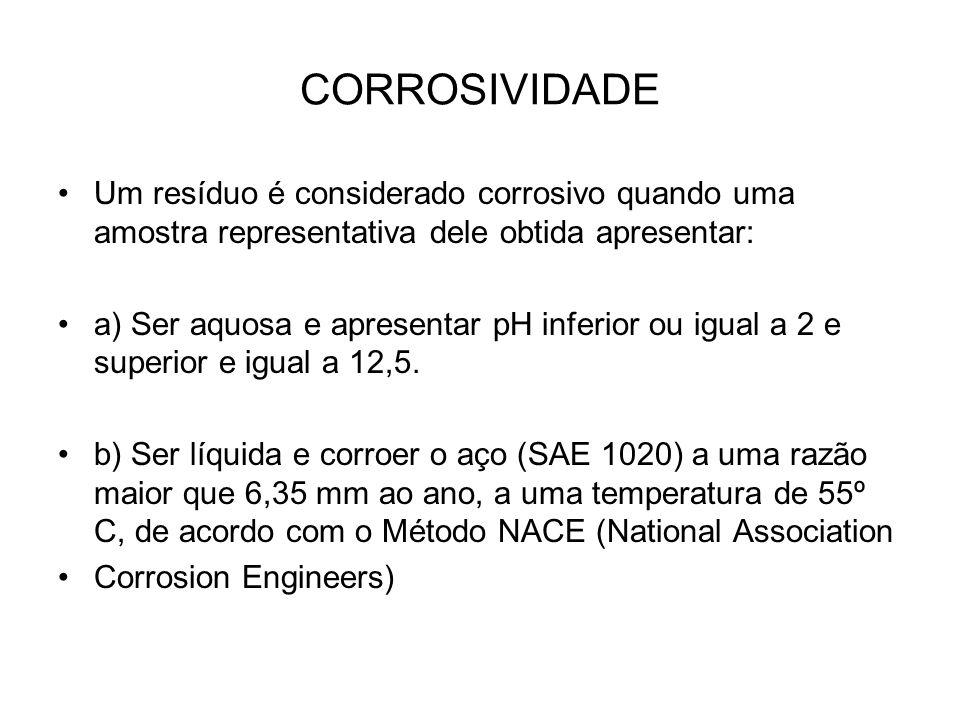 CORROSIVIDADE Um resíduo é considerado corrosivo quando uma amostra representativa dele obtida apresentar: a) Ser aquosa e apresentar pH inferior ou i