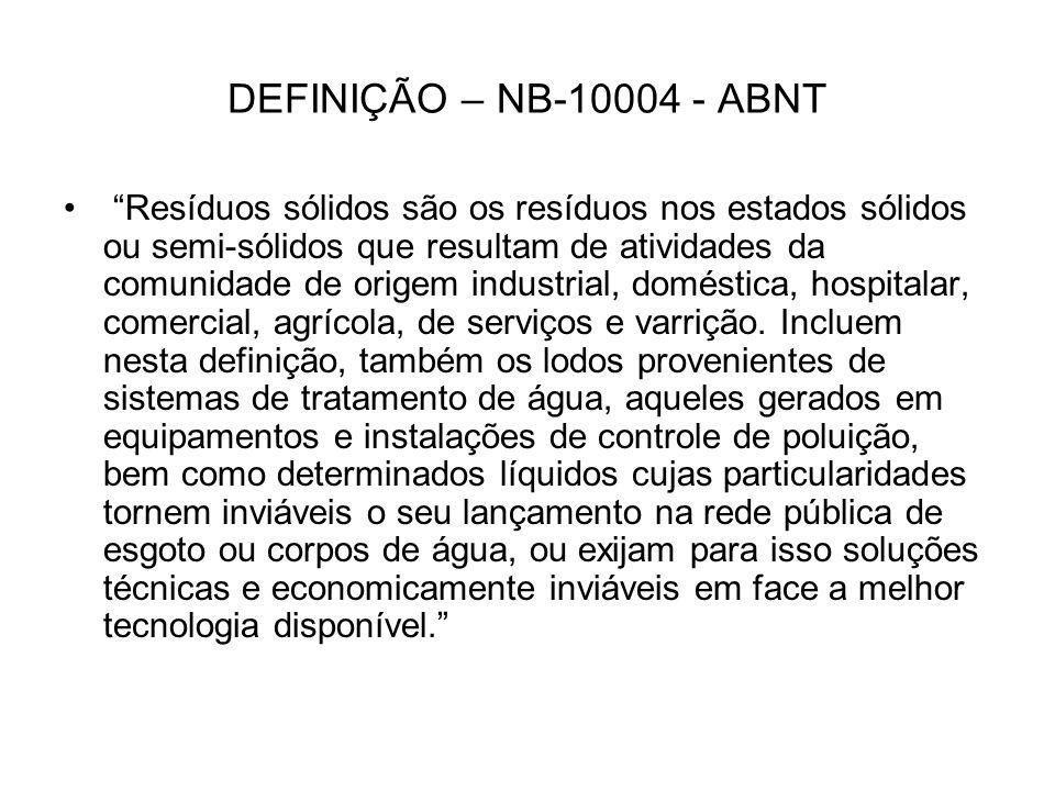 DEFINIÇÃO – NB-10004 - ABNT Resíduos sólidos são os resíduos nos estados sólidos ou semi-sólidos que resultam de atividades da comunidade de origem in