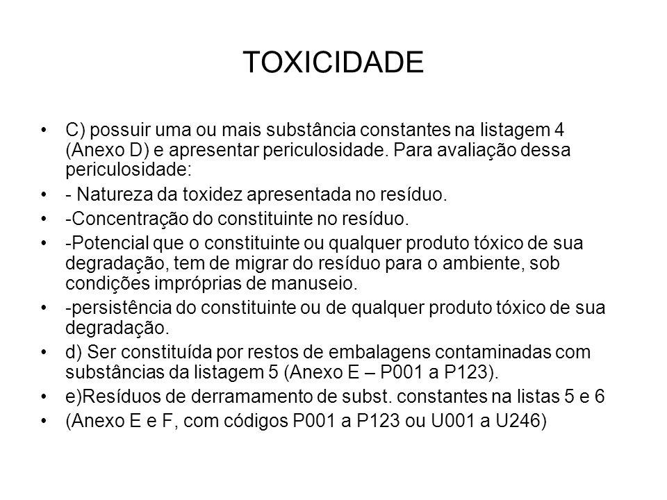 TOXICIDADE C) possuir uma ou mais substância constantes na listagem 4 (Anexo D) e apresentar periculosidade. Para avaliação dessa periculosidade: - Na