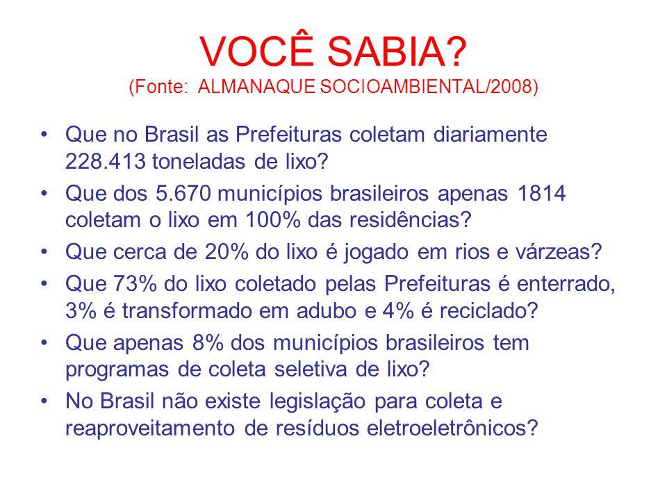 VOCÊ SABIA? (Fonte: ALMANAQUE SOCIOAMBIENTAL/2008) Que no Brasil as Prefeituras coletam diariamente 228.413 toneladas de lixo? Que dos 5.670 município