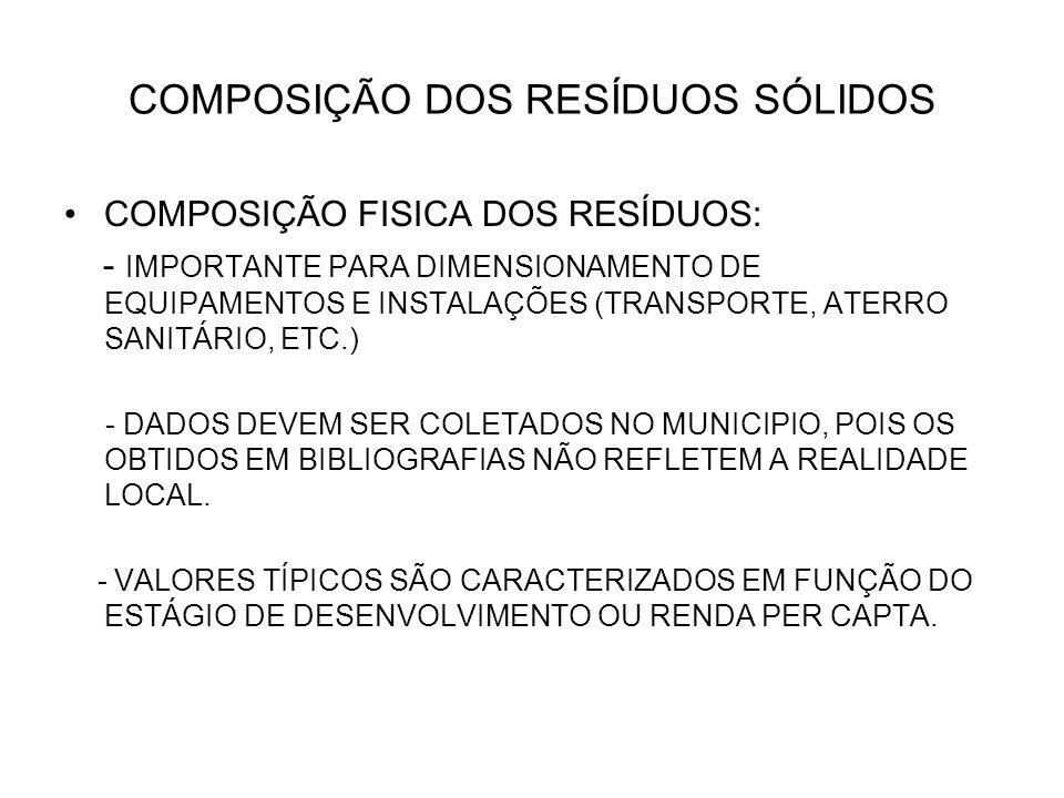 COMPOSIÇÃO DOS RESÍDUOS SÓLIDOS COMPOSIÇÃO FISICA DOS RESÍDUOS: - IMPORTANTE PARA DIMENSIONAMENTO DE EQUIPAMENTOS E INSTALAÇÕES (TRANSPORTE, ATERRO SA