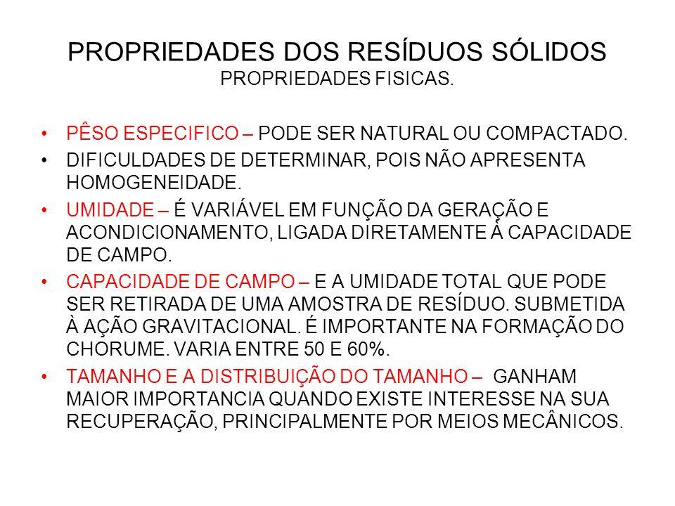 PROPRIEDADES DOS RESÍDUOS SÓLIDOS PROPRIEDADES FISICAS. PÊSO ESPECIFICO – PODE SER NATURAL OU COMPACTADO. DIFICULDADES DE DETERMINAR, POIS NÃO APRESEN