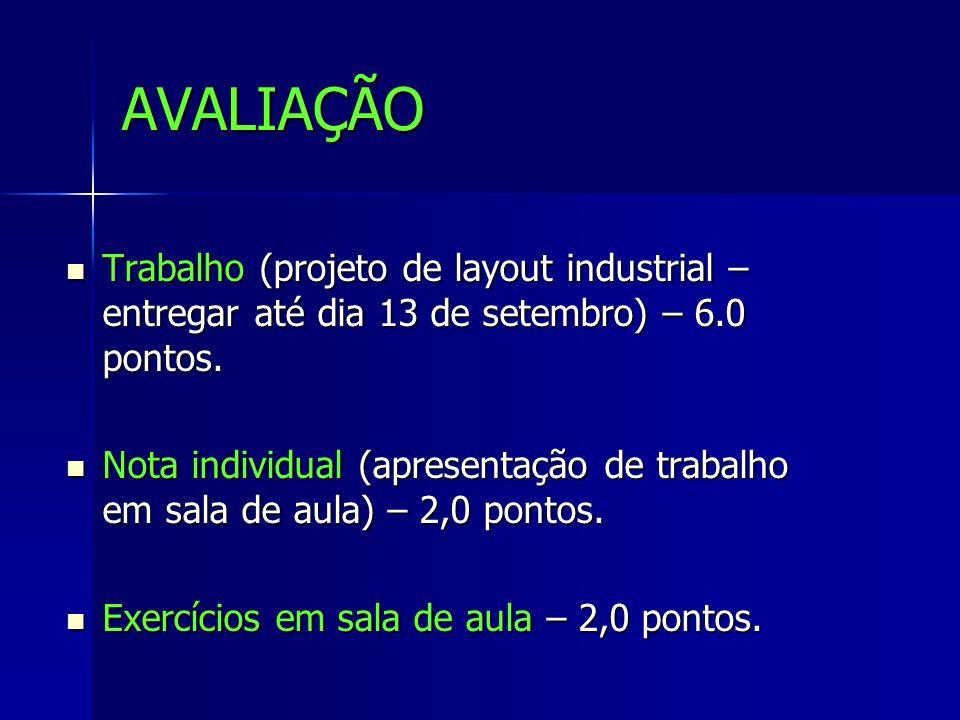 AVALIAÇÃO Trabalho (projeto de layout industrial – entregar até dia 13 de setembro) – 6.0 pontos. Trabalho (projeto de layout industrial – entregar at