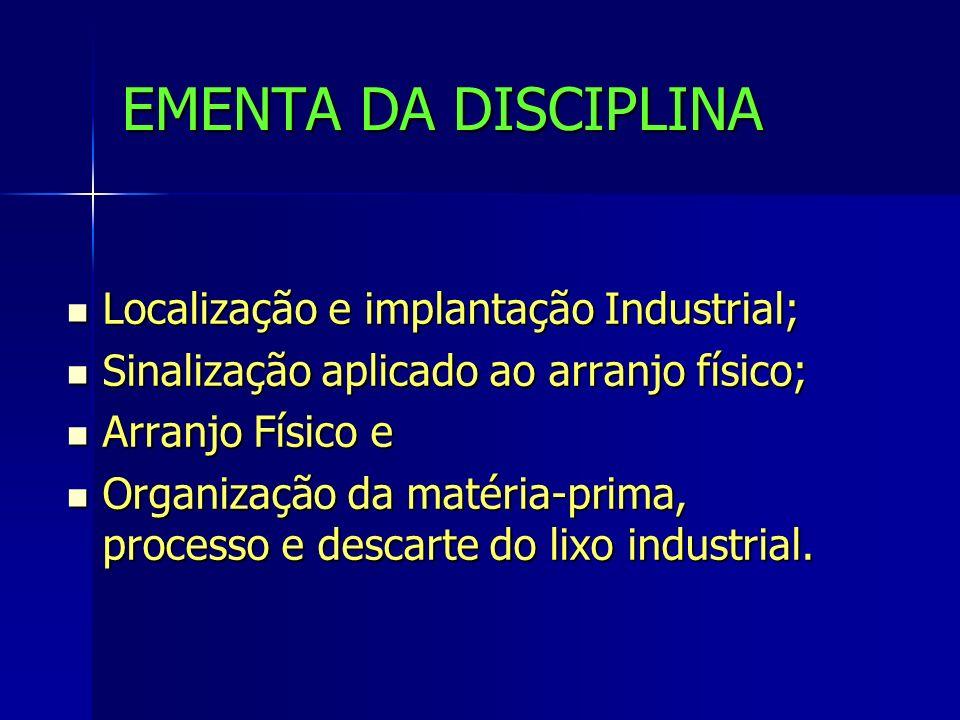 EMENTA DA DISCIPLINA Localização e implantação Industrial; Localização e implantação Industrial; Sinalização aplicado ao arranjo físico; Sinalização a
