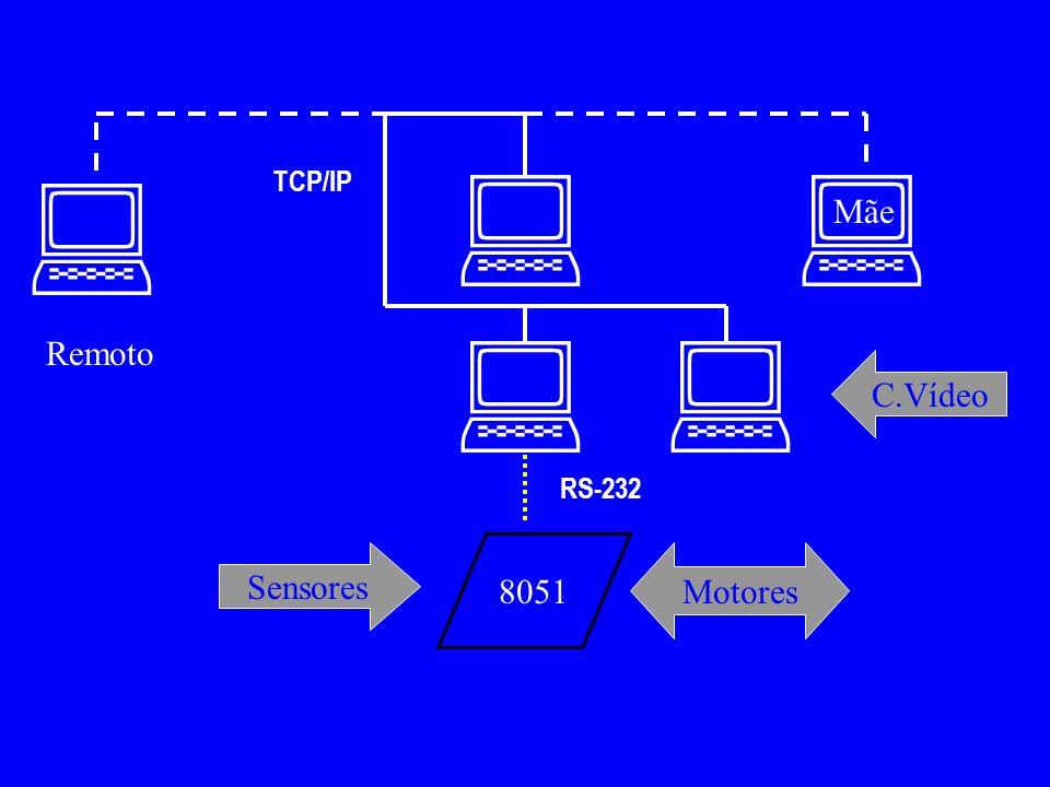 8051 Sensores C.Vídeo Motores RS-232 TCP/IP Mãe Remoto