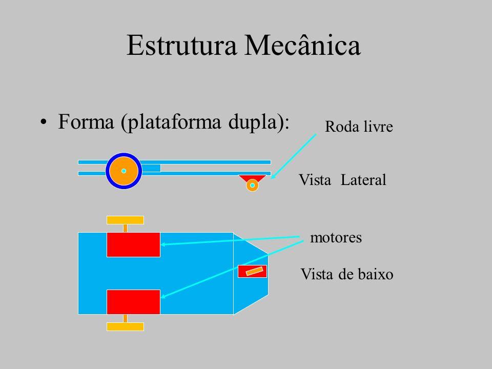 Estrutura Mecânica Forma (plataforma dupla): Roda livre Vista de baixo motores Vista Lateral