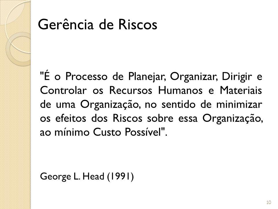 ALBERTON, A., (1996). Uma Metodologia para auxiliar no Gerenciamento de Riscos e na Seleção de Alternativas de Investimentos em Segurança. Universidad