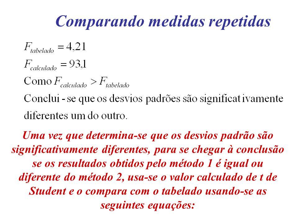 Comparando medidas repetidas Uma vez que determina-se que os desvios padrão são significativamente diferentes, para se chegar à conclusão se os result