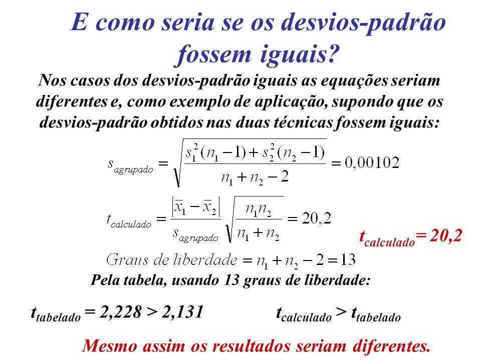 E como seria se os desvios-padrão fossem iguais? Nos casos dos desvios-padrão iguais as equações seriam diferentes e, como exemplo de aplicação, supon