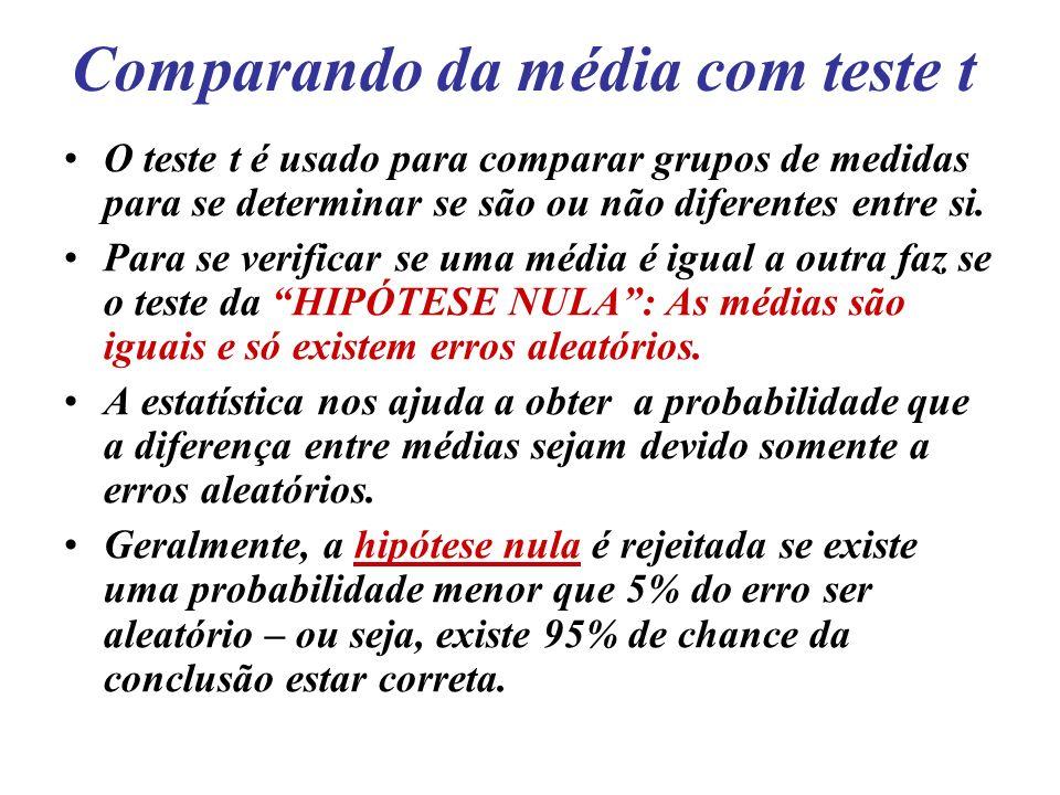 Comparando da média com teste t O teste t é usado para comparar grupos de medidas para se determinar se são ou não diferentes entre si. Para se verifi
