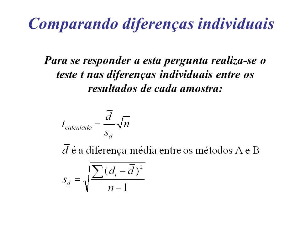 Comparando diferenças individuais Para se responder a esta pergunta realiza-se o teste t nas diferenças individuais entre os resultados de cada amostr