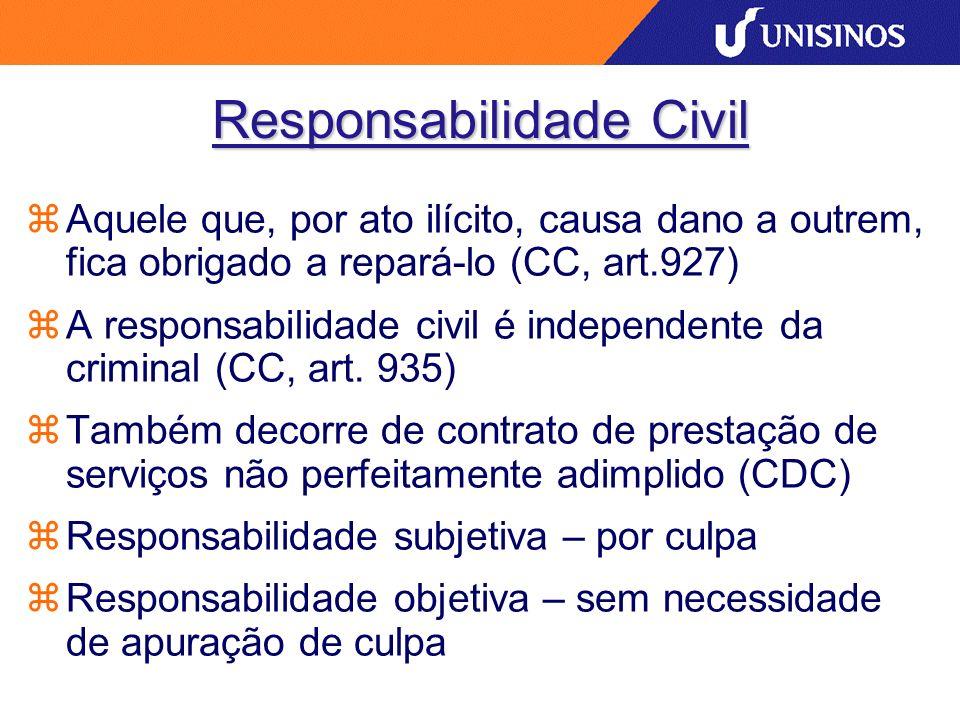 Responsabilidade Civil Aquele que, por ato ilícito, causa dano a outrem, fica obrigado a repará-lo (CC, art.927) A responsabilidade civil é independen