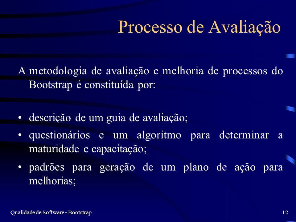 Qualidade de Software - Bootstrap12 Processo de Avaliação A metodologia de avaliação e melhoria de processos do Bootstrap é constituída por: descrição