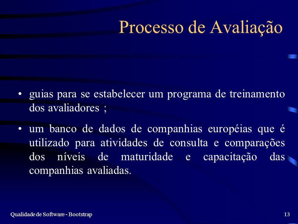 Qualidade de Software - Bootstrap13 Processo de Avaliação guias para se estabelecer um programa de treinamento dos avaliadores ; um banco de dados de companhias européias que é utilizado para atividades de consulta e comparações dos níveis de maturidade e capacitação das companhias avaliadas.