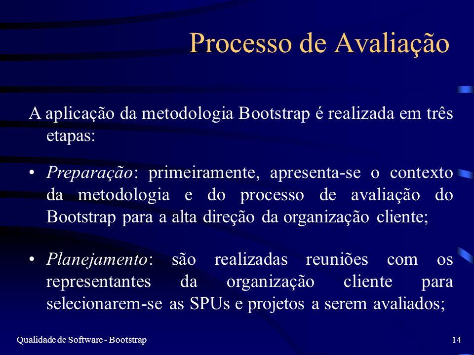 Qualidade de Software - Bootstrap14 Processo de Avaliação A aplicação da metodologia Bootstrap é realizada em três etapas: Preparação: primeiramente, apresenta-se o contexto da metodologia e do processo de avaliação do Bootstrap para a alta direção da organização cliente; Planejamento: são realizadas reuniões com os representantes da organização cliente para selecionarem-se as SPUs e projetos a serem avaliados;