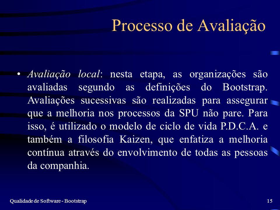 Qualidade de Software - Bootstrap15 Processo de Avaliação Avaliação local: nesta etapa, as organizações são avaliadas segundo as definições do Bootstr