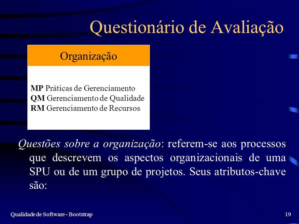 Qualidade de Software - Bootstrap19 Questionário de Avaliação Questões sobre a organização: referem-se aos processos que descrevem os aspectos organizacionais de uma SPU ou de um grupo de projetos.