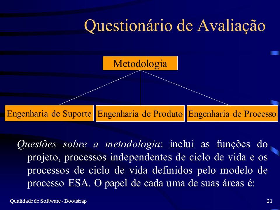 Qualidade de Software - Bootstrap21 Questionário de Avaliação Questões sobre a metodologia: inclui as funções do projeto, processos independentes de ciclo de vida e os processos de ciclo de vida definidos pelo modelo de processo ESA.