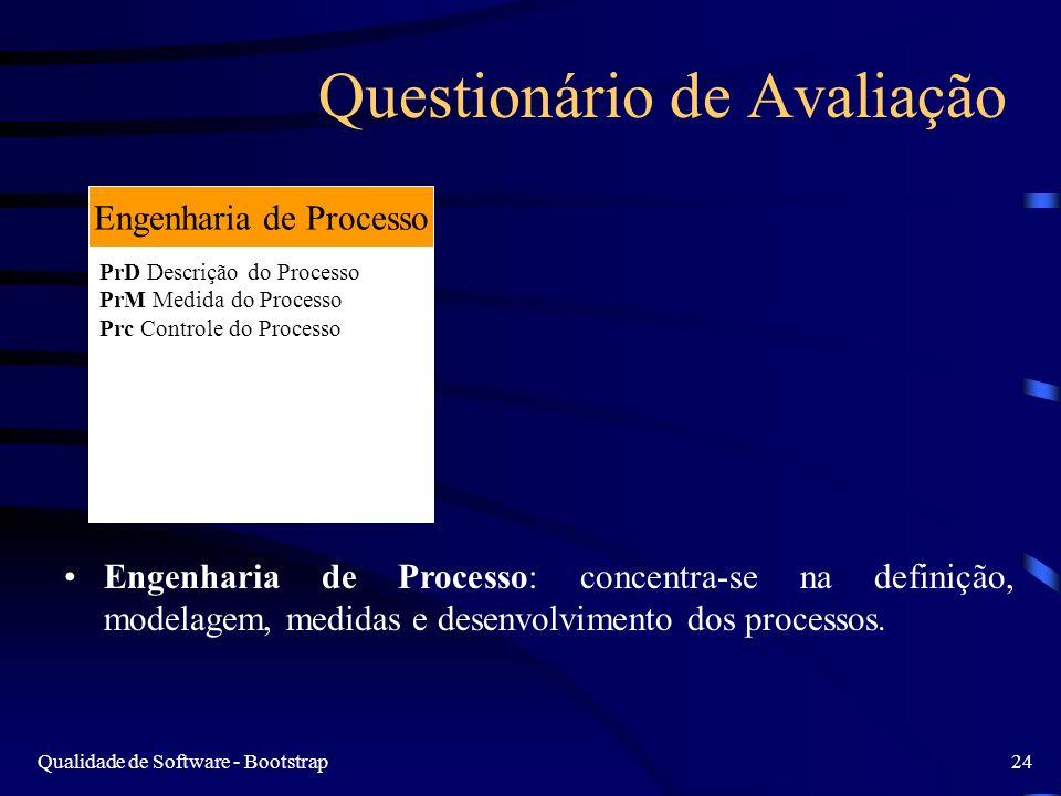 Qualidade de Software - Bootstrap24 Questionário de Avaliação Engenharia de Processo: concentra-se na definição, modelagem, medidas e desenvolvimento dos processos.
