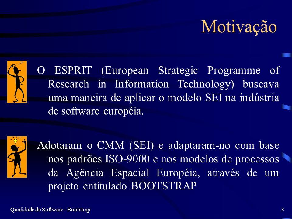 Qualidade de Software - Bootstrap3 Motivação Adotaram o CMM (SEI) e adaptaram-no com base nos padrões ISO-9000 e nos modelos de processos da Agência Espacial Européia, através de um projeto entitulado BOOTSTRAP O ESPRIT (European Strategic Programme of Research in Information Technology) buscava uma maneira de aplicar o modelo SEI na indústria de software européia.