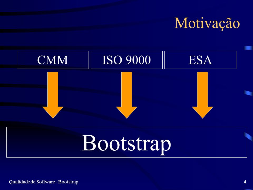 Qualidade de Software - Bootstrap4 Motivação CMMISO 9000ESA Bootstrap