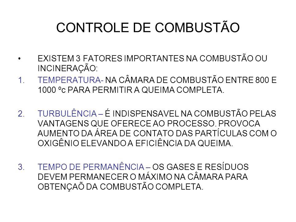 CONTROLE DE COMBUSTÃO EXISTEM 3 FATORES IMPORTANTES NA COMBUSTÃO OU INCINERAÇÃO: 1.TEMPERATURA- NA CÂMARA DE COMBUSTÃO ENTRE 800 E 1000 ºc PARA PERMIT