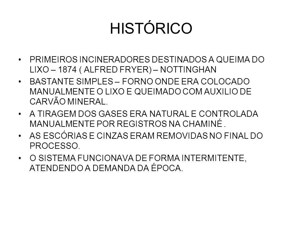 HISTÓRICO PRIMEIROS INCINERADORES DESTINADOS A QUEIMA DO LIXO – 1874 ( ALFRED FRYER) – NOTTINGHAN BASTANTE SIMPLES – FORNO ONDE ERA COLOCADO MANUALMEN