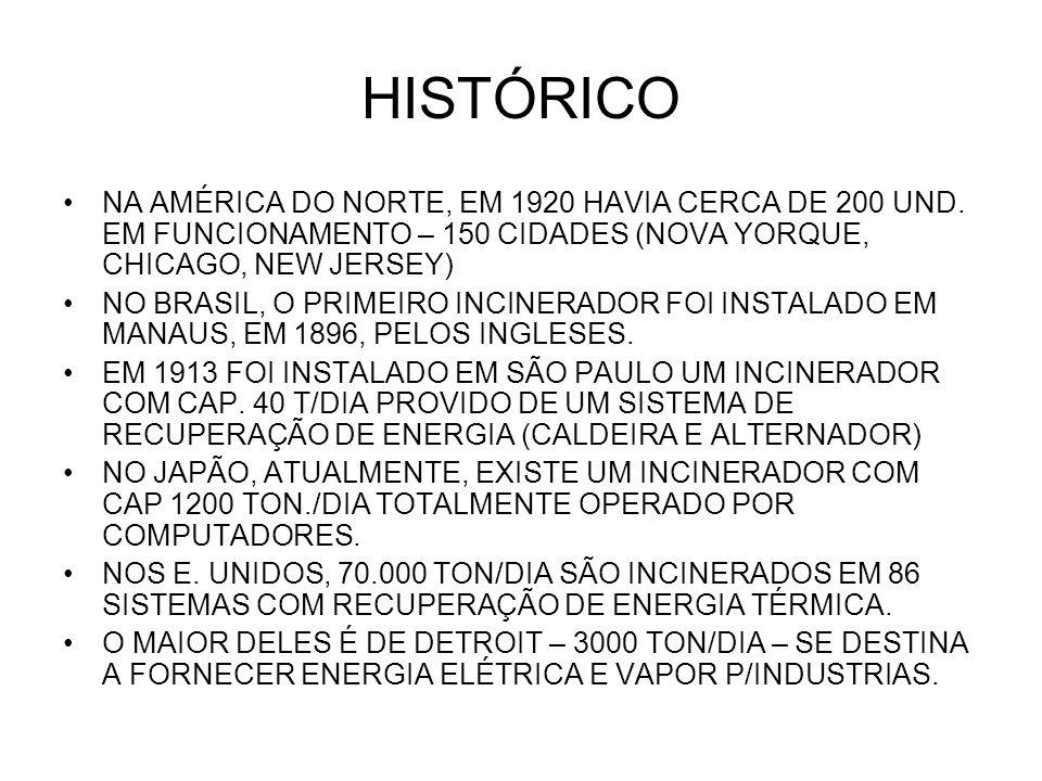 HISTÓRICO NA AMÉRICA DO NORTE, EM 1920 HAVIA CERCA DE 200 UND. EM FUNCIONAMENTO – 150 CIDADES (NOVA YORQUE, CHICAGO, NEW JERSEY) NO BRASIL, O PRIMEIRO