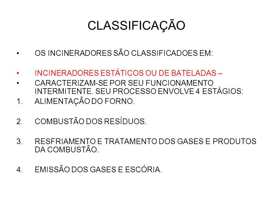 CLASSIFICAÇÃO OS INCINERADORES SÃO CLASSIFICADOES EM: INCINERADORES ESTÁTICOS OU DE BATELADAS – CARACTERIZAM-SE POR SEU FUNCIONAMENTO INTERMITENTE. SE