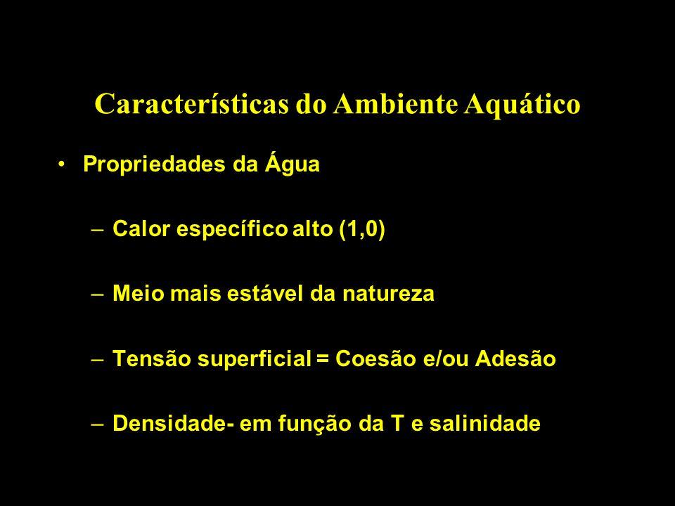 Características do Ambiente Aquático Propriedades da Água –Calor específico alto (1,0) –Meio mais estável da natureza –Tensão superficial = Coesão e/o