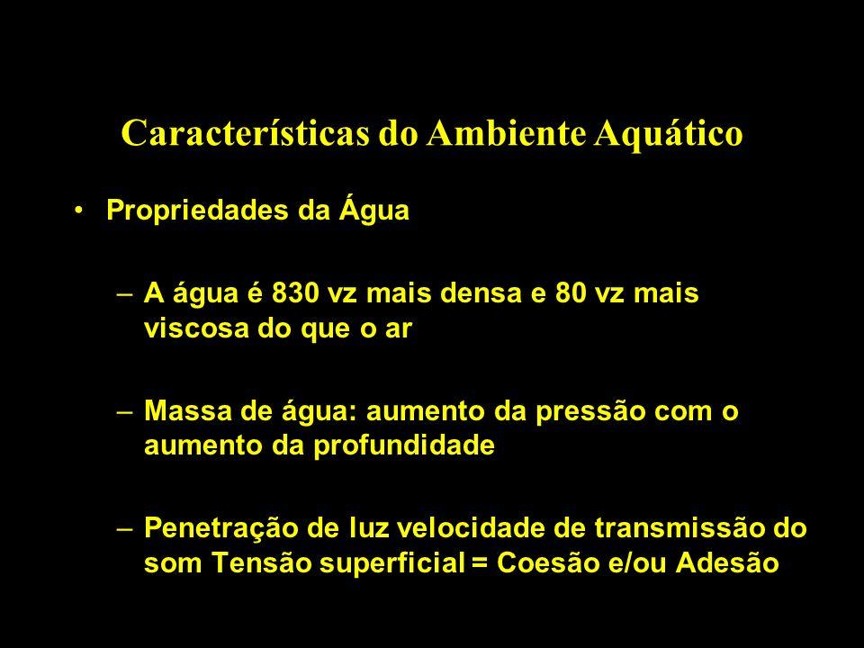 Características do Ambiente Aquático Propriedades da Água –A água é 830 vz mais densa e 80 vz mais viscosa do que o ar –Massa de água: aumento da pres