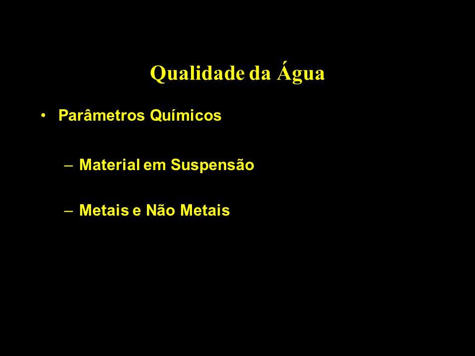 Qualidade da Água Parâmetros Químicos –Material em Suspensão –Metais e Não Metais