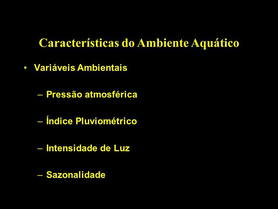 Características do Ambiente Aquático Variáveis Ambientais –Pressão atmosférica –Índice Pluviométrico –Intensidade de Luz –Sazonalidade