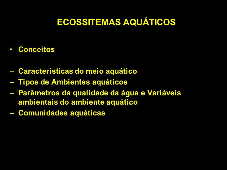 ECOSSITEMAS AQUÁTICOS Conceitos –Características do meio aquático –Tipos de Ambientes aquáticos –Parâmetros da qualidade da água e Variáveis ambientai