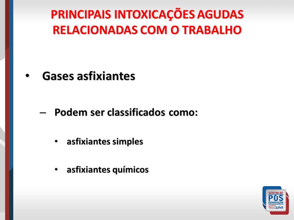 PRINCIPAIS INTOXICAÇÕES AGUDAS RELACIONADAS COM O TRABALHO Gases asfixiantes Gases asfixiantes – Podem ser classificados como: asfixiantes simples asf