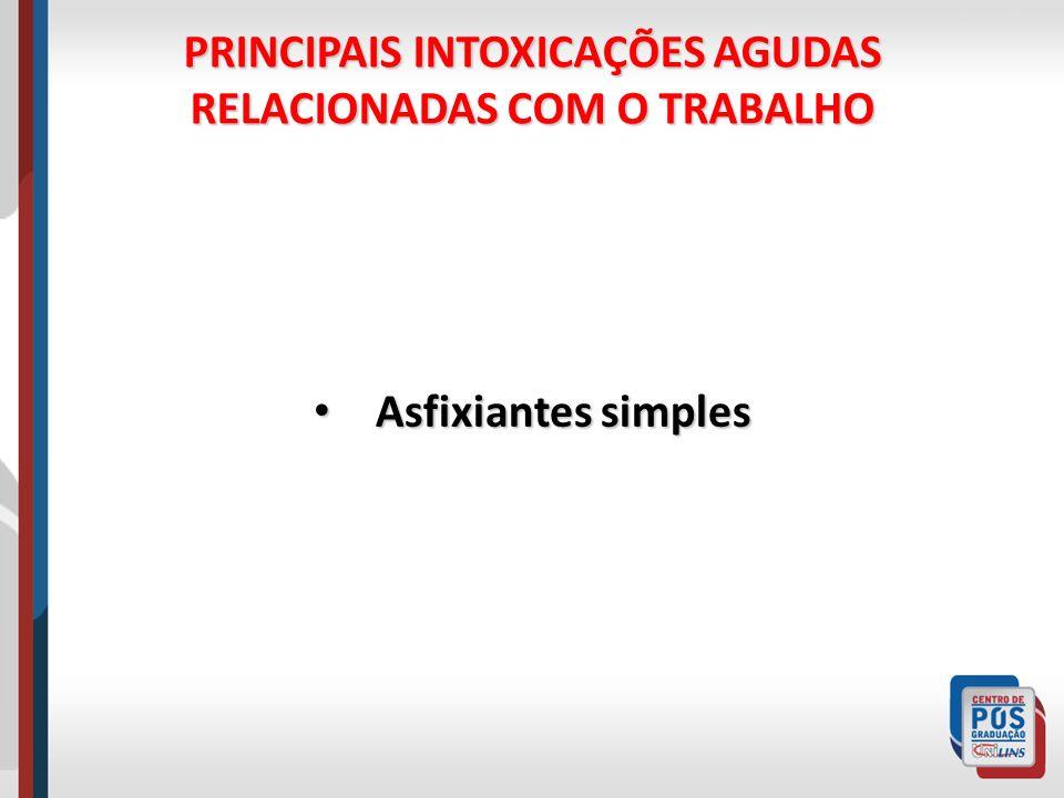 PRINCIPAIS INTOXICAÇÕES AGUDAS RELACIONADAS COM O TRABALHO Asfixiantes simples Asfixiantes simples