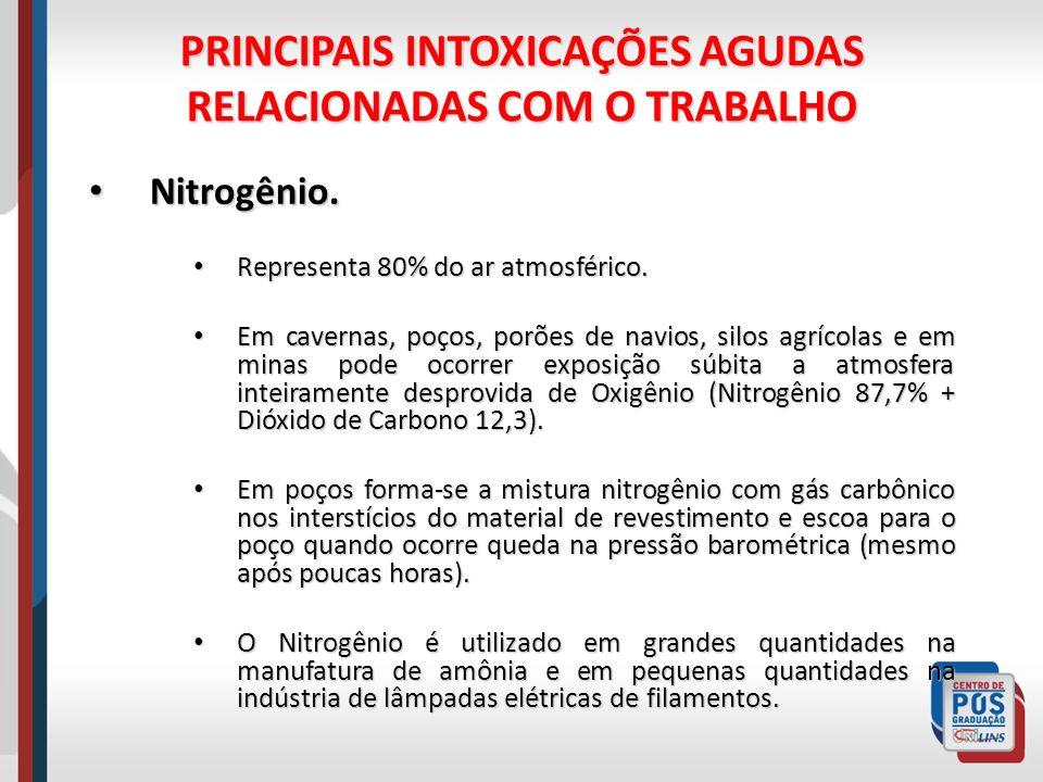 PRINCIPAIS INTOXICAÇÕES AGUDAS RELACIONADAS COM O TRABALHO Nitrogênio. Nitrogênio. Representa 80% do ar atmosférico. Representa 80% do ar atmosférico.