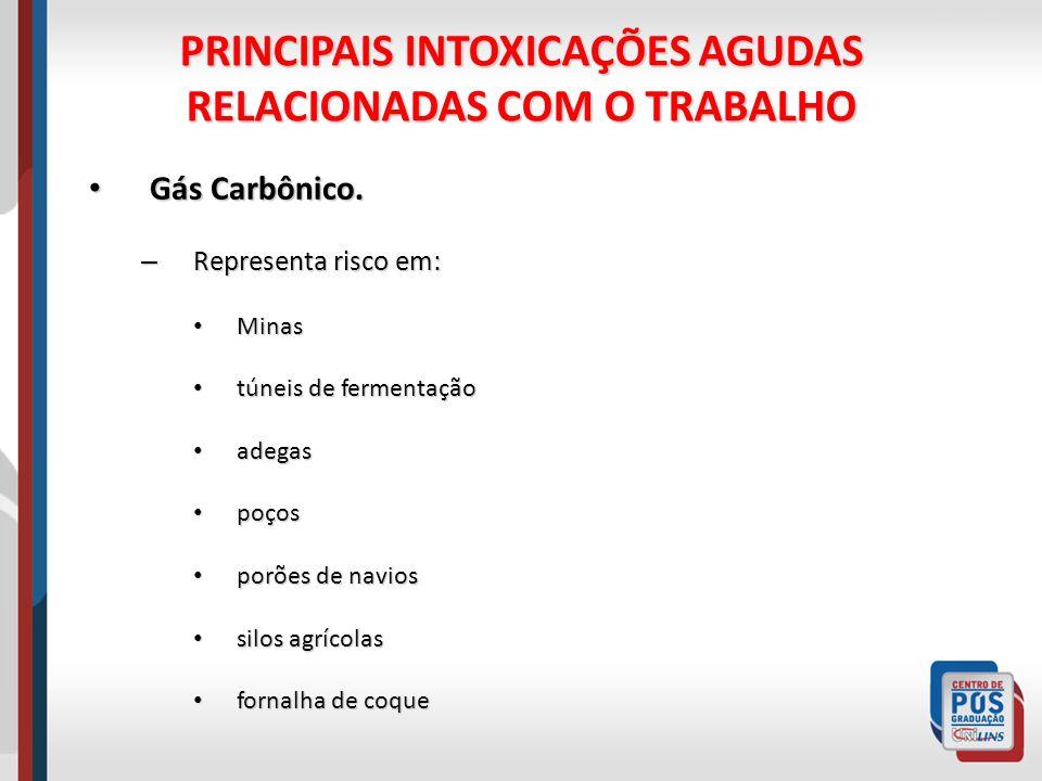 PRINCIPAIS INTOXICAÇÕES AGUDAS RELACIONADAS COM O TRABALHO Gás Carbônico. Gás Carbônico. – Representa risco em: Minas Minas túneis de fermentação túne