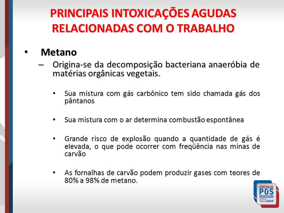 PRINCIPAIS INTOXICAÇÕES AGUDAS RELACIONADAS COM O TRABALHO Metano Metano – Origina-se da decomposição bacteriana anaeróbia de matérias orgânicas veget