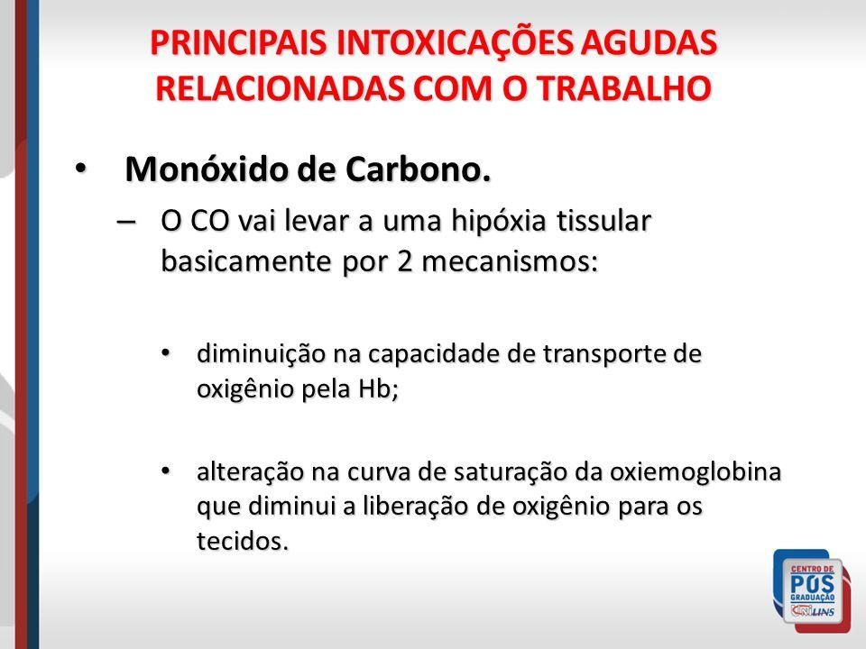 PRINCIPAIS INTOXICAÇÕES AGUDAS RELACIONADAS COM O TRABALHO Monóxido de Carbono. Monóxido de Carbono. – O CO vai levar a uma hipóxia tissular basicamen