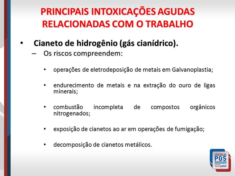PRINCIPAIS INTOXICAÇÕES AGUDAS RELACIONADAS COM O TRABALHO Cianeto de hidrogênio (gás cianídrico). Cianeto de hidrogênio (gás cianídrico). – Os riscos