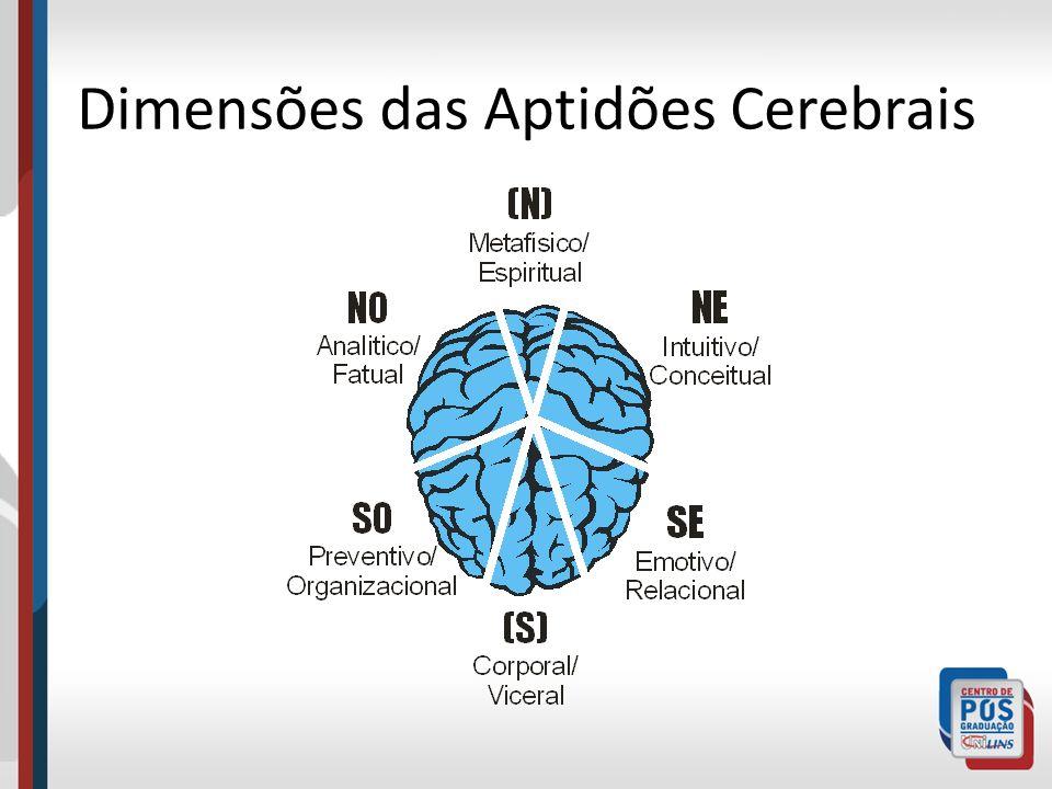 Dimensões das Aptidões Cerebrais