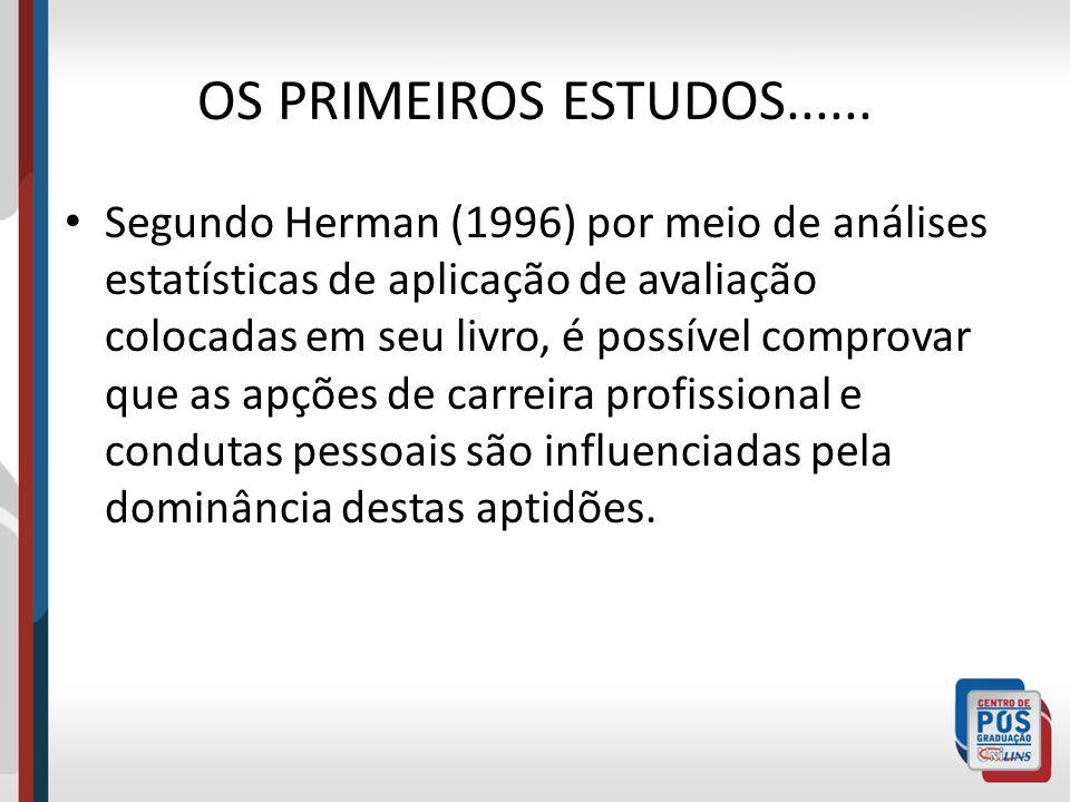 OS PRIMEIROS ESTUDOS...... Segundo Herman (1996) por meio de análises estatísticas de aplicação de avaliação colocadas em seu livro, é possível compro