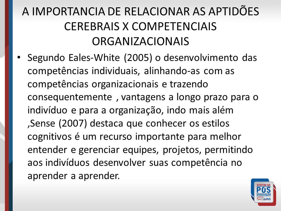 A IMPORTANCIA DE RELACIONAR AS APTIDÕES CEREBRAIS X COMPETENCIAIS ORGANIZACIONAIS Segundo Eales-White (2005) o desenvolvimento das competências indivi