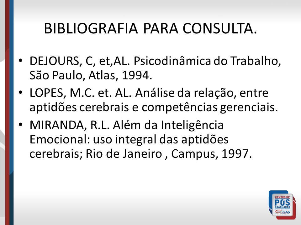 BIBLIOGRAFIA PARA CONSULTA. DEJOURS, C, et,AL. Psicodinâmica do Trabalho, São Paulo, Atlas, 1994. LOPES, M.C. et. AL. Análise da relação, entre aptidõ