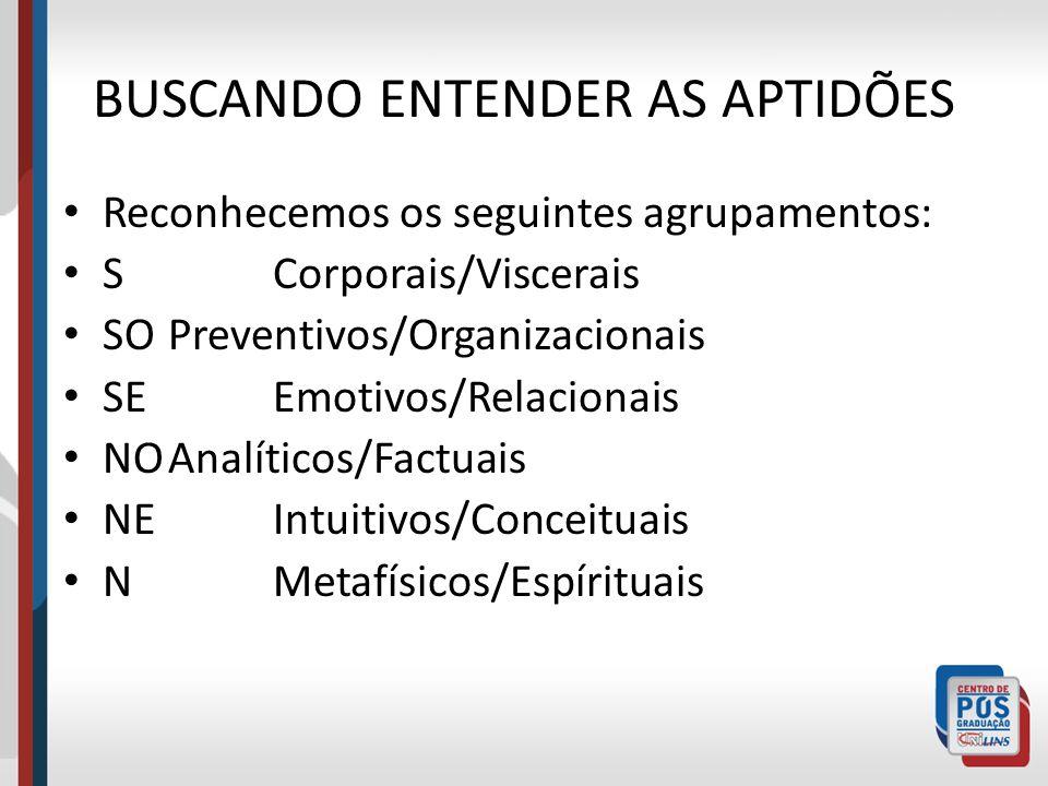 BUSCANDO ENTENDER AS APTIDÕES Reconhecemos os seguintes agrupamentos: SCorporais/Viscerais SOPreventivos/Organizacionais SEEmotivos/Relacionais NOAnal